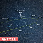What is Comet Ison's Fate?